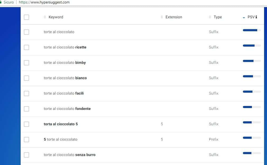Hypersuggest per la scelta delle keyword per Youtube