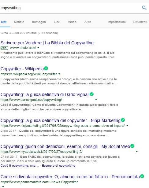 Brand di servizi di copywriting su Google