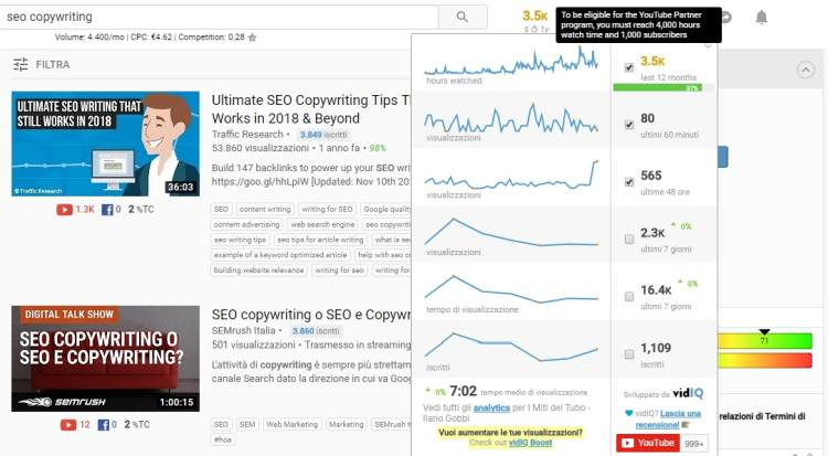 Come analizzare kw video Youtube con VidIQ