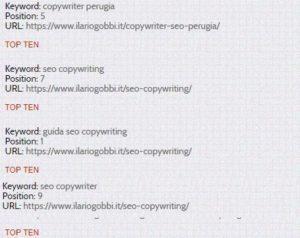 Ilario Gobbi prima posizione su Google