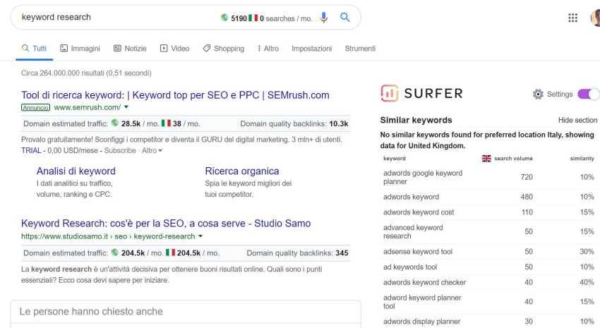 Trovare i volumi di ricerca delle keyword con Keyword Surfer